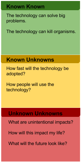 A table showing possible good and bad of technology